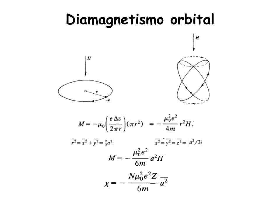 Diamagnetismo orbital