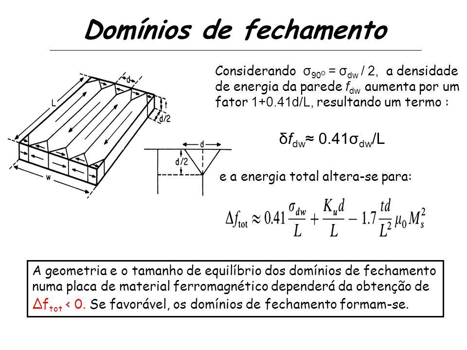 Domínios de fechamento A geometria e o tamanho de equilíbrio dos domínios de fechamento numa placa de material ferromagnético dependerá da obtenção de Δf tot < 0.