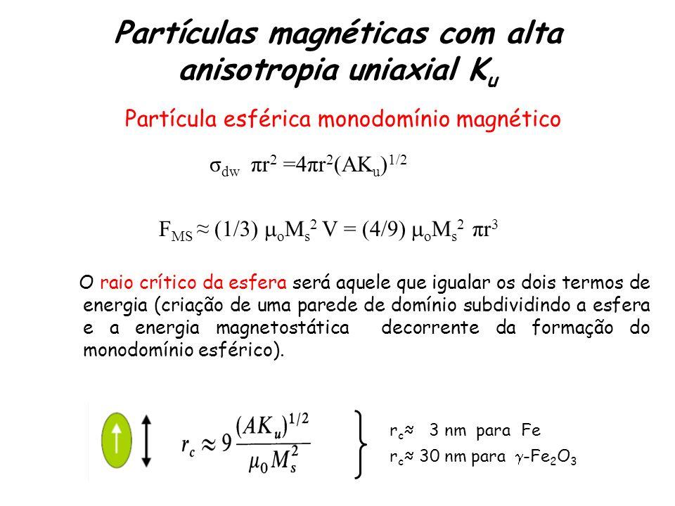Partículas magnéticas com alta anisotropia uniaxial K u σ dw πr 2 =4πr 2 (AK u ) 1/2 F MS (1/3) o M s 2 V = (4/9) o M s 2 πr 3 O raio crítico da esfera será aquele que igualar os dois termos de energia (criação de uma parede de domínio subdividindo a esfera e a energia magnetostática decorrente da formação do monodomínio esférico).