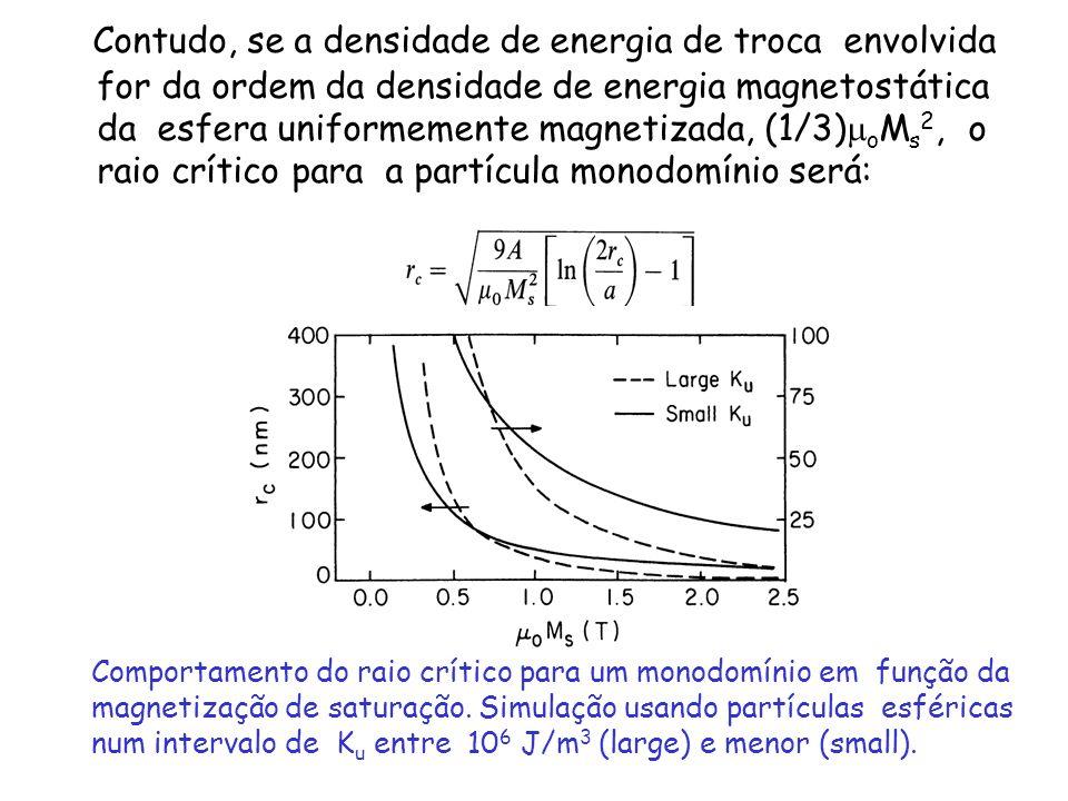 Contudo, se a densidade de energia de troca envolvida for da ordem da densidade de energia magnetostática da esfera uniformemente magnetizada, (1/3) o M s 2, o raio crítico para a partícula monodomínio será: Comportamento do raio crítico para um monodomínio em função da magnetização de saturação.