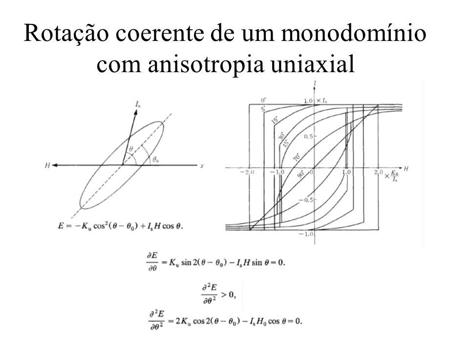 Rotação coerente de um monodomínio com anisotropia uniaxial