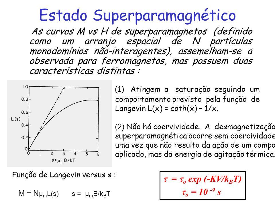 Estado Superparamagnético As curvas M vs H de superparamagnetos (definido como um arranjo espacial de N partículas monodomínios não-interagentes), assemelham-se a observada para ferromagnetos, mas possuem duas características distintas : Função de Langevin versus s : M = N µ m L(s) s = µ m B/k B T (1) Atingem a saturação seguindo um comportamento previsto pela função de Langevin L(x) = coth(x) – 1/x.