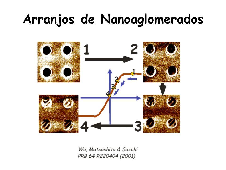 Arranjos de Nanoaglomerados