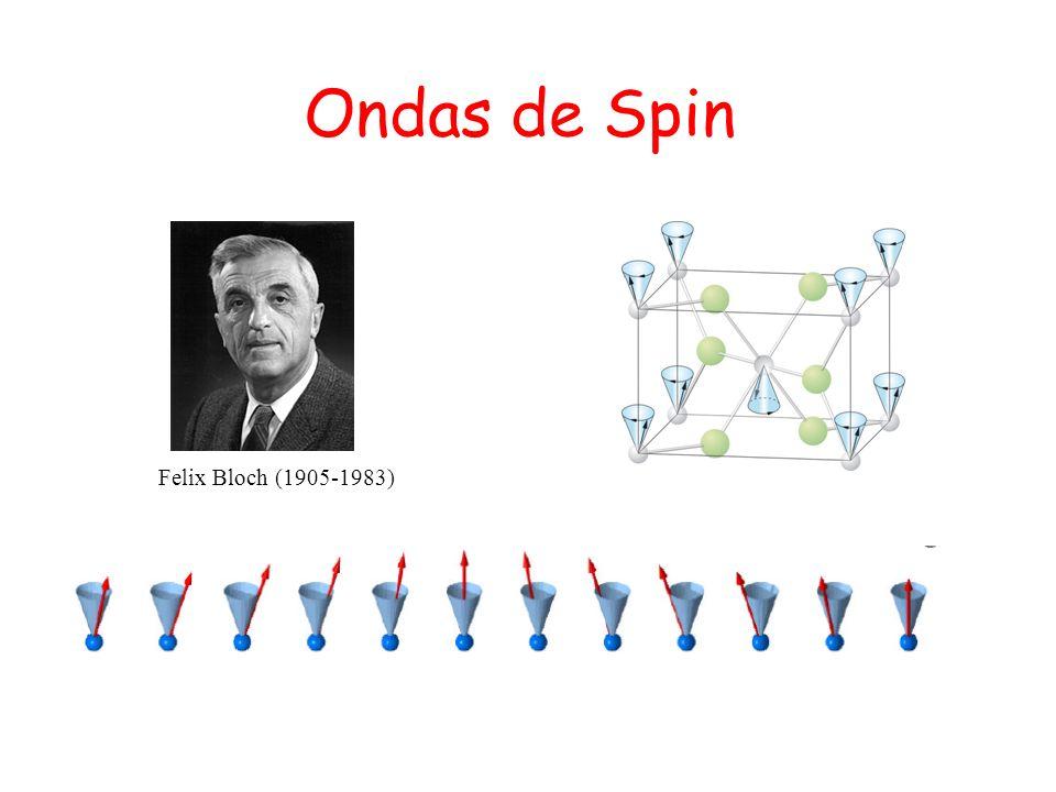 Ondas de Spin Felix Bloch (1905-1983)