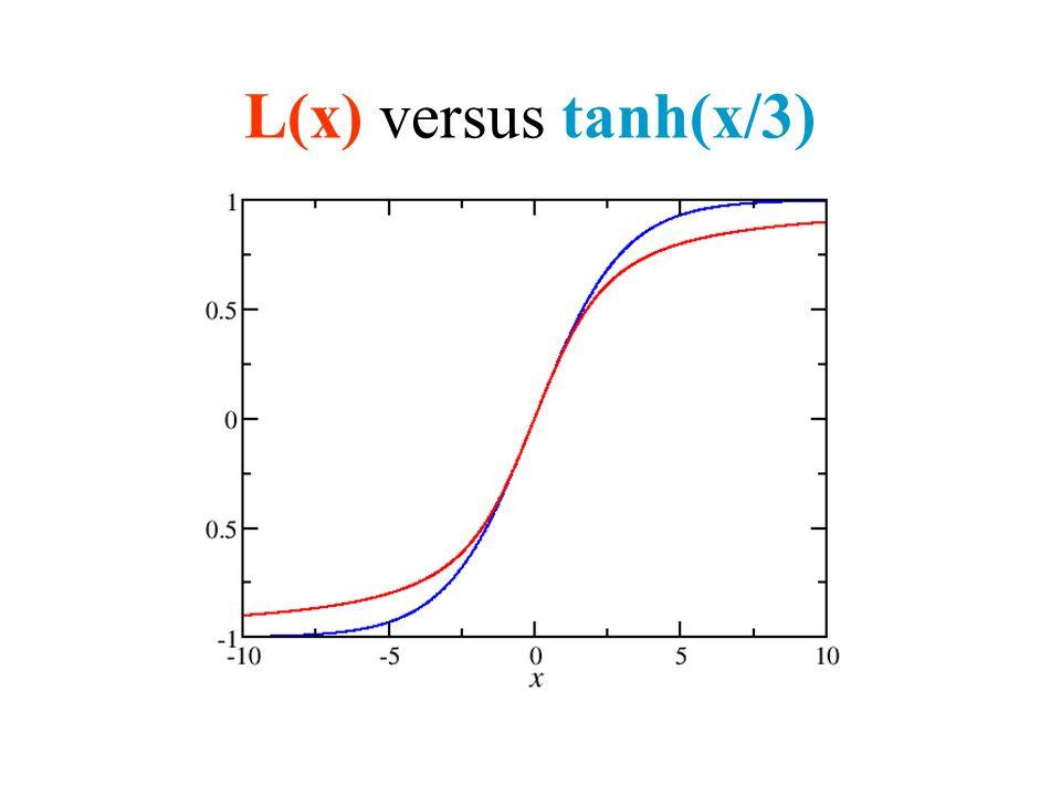 L(x) versus tanh(x/3)