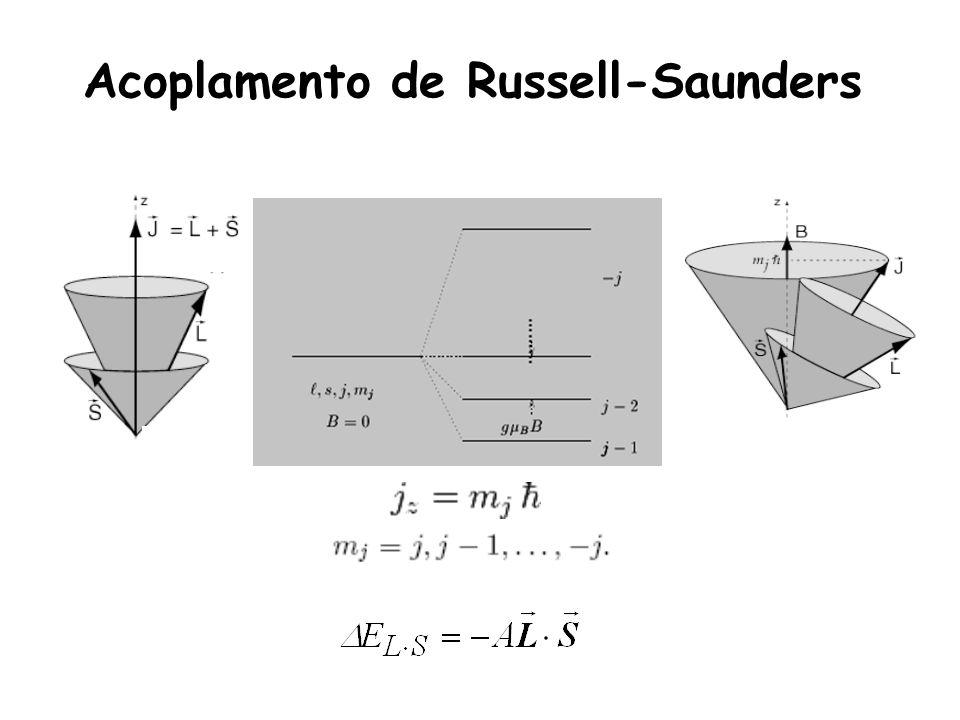 Acoplamento de Russell-Saunders