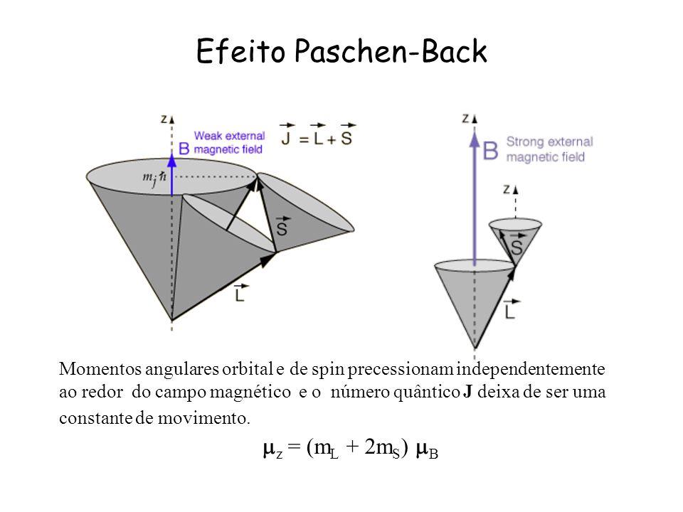 Efeito Paschen-Back Momentos angulares orbital e de spin precessionam independentemente ao redor do campo magnético e o número quântico J deixa de ser uma constante de movimento.