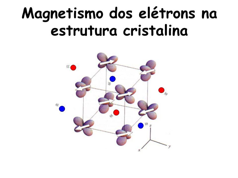 Magnetismo dos elétrons na estrutura cristalina (((