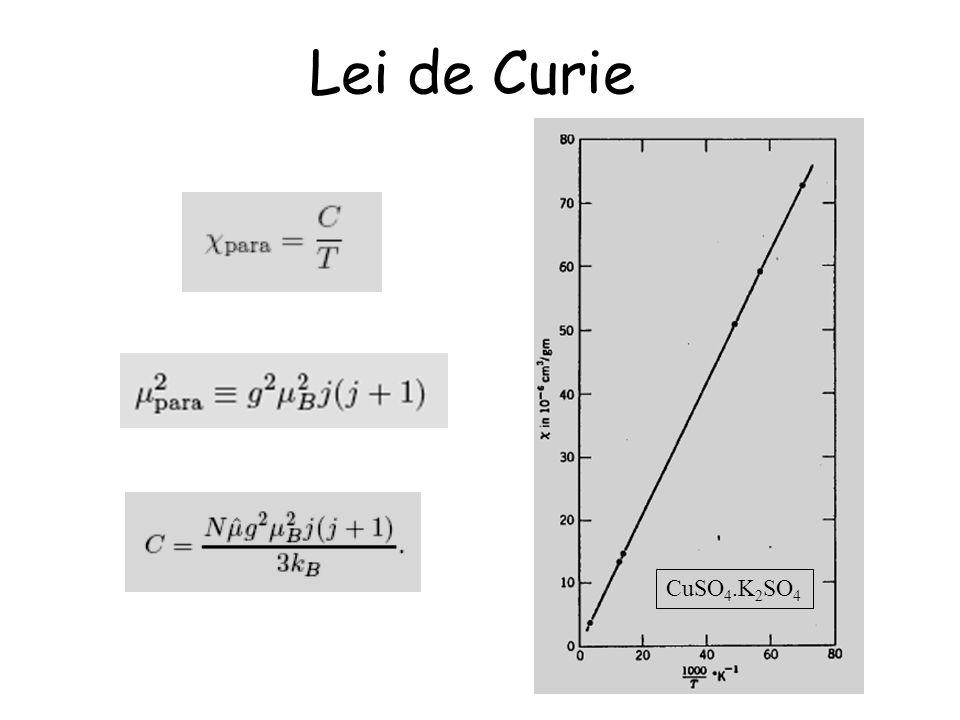 Lei de Curie CuSO 4.K 2 SO 4