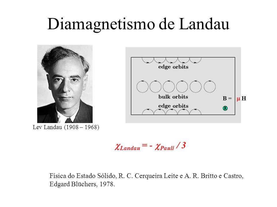 Diamagnetismo de Landau Lev Landau (1908 – 1968) Landau = - Pauli / 3 B = H X Física do Estado Sólido, R.