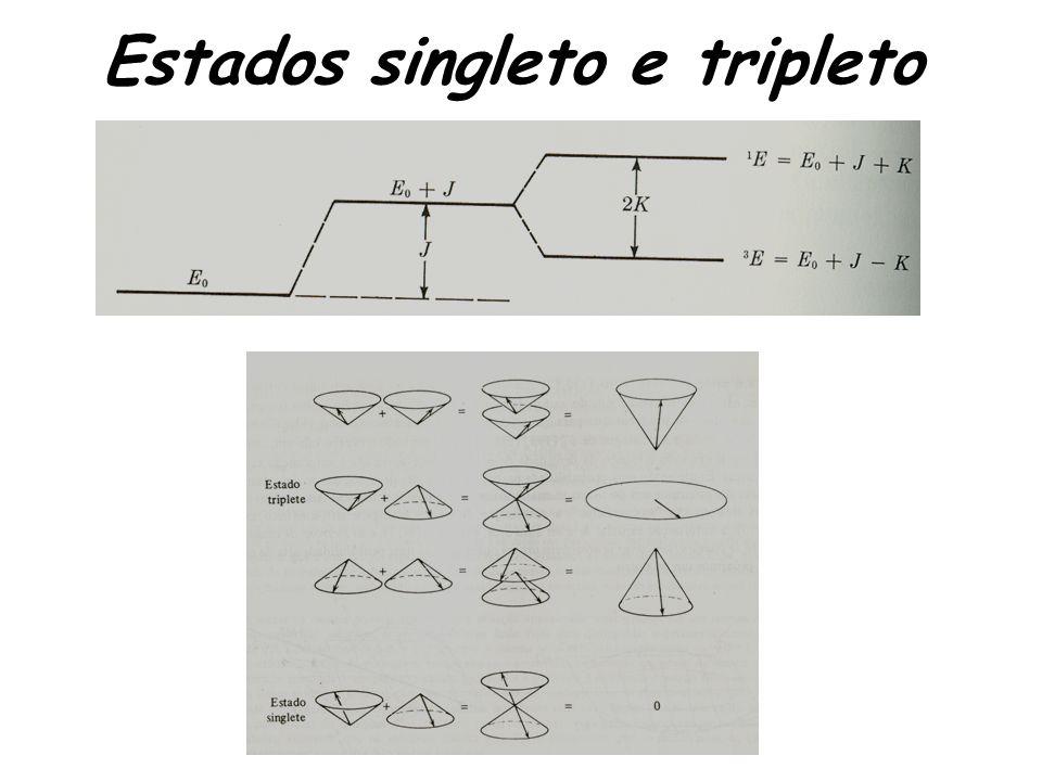 Estados singleto e tripleto