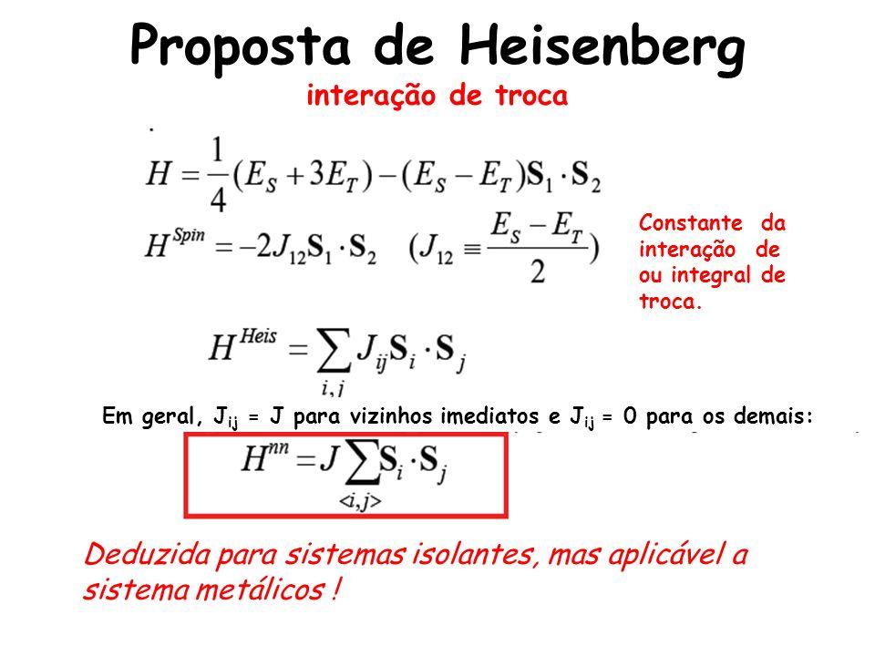 Proposta de Heisenberg interação de troca Deduzida para sistemas isolantes, mas aplicável a sistema metálicos .