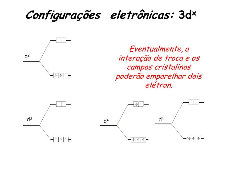 Eventualmente, a interação de troca e os campos cristalinos poderão emparelhar dois elétron.