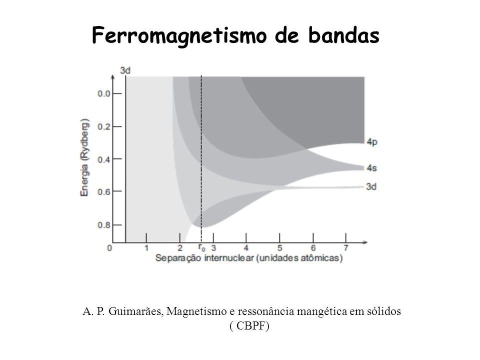 A. P. Guimarães, Magnetismo e ressonância mangética em sólidos ( CBPF) Ferromagnetismo de bandas