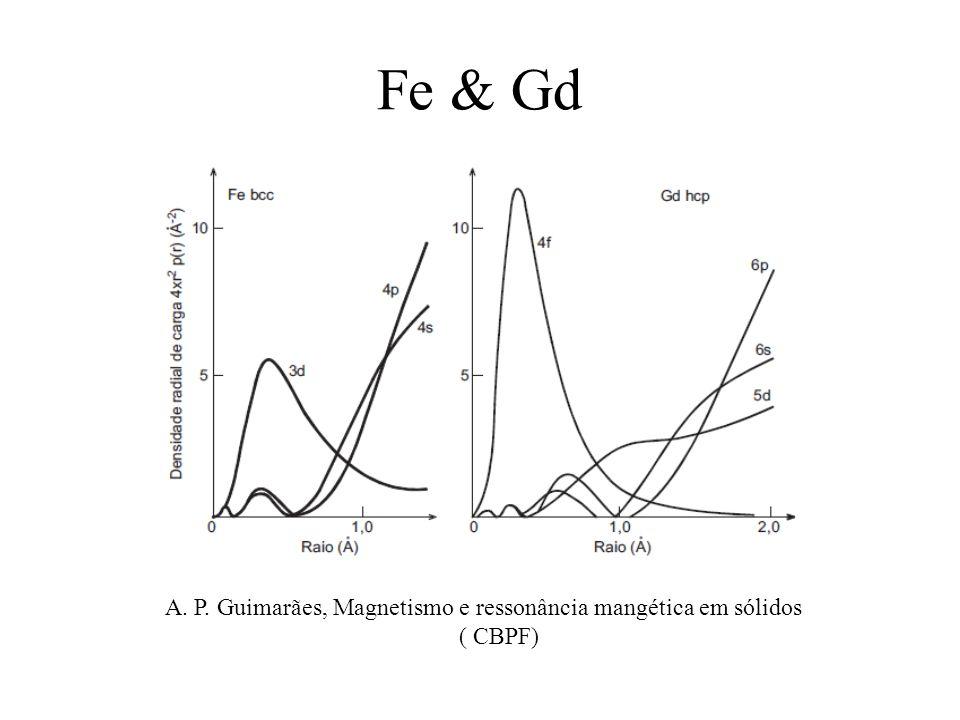 Fe & Gd A. P. Guimarães, Magnetismo e ressonância mangética em sólidos ( CBPF)