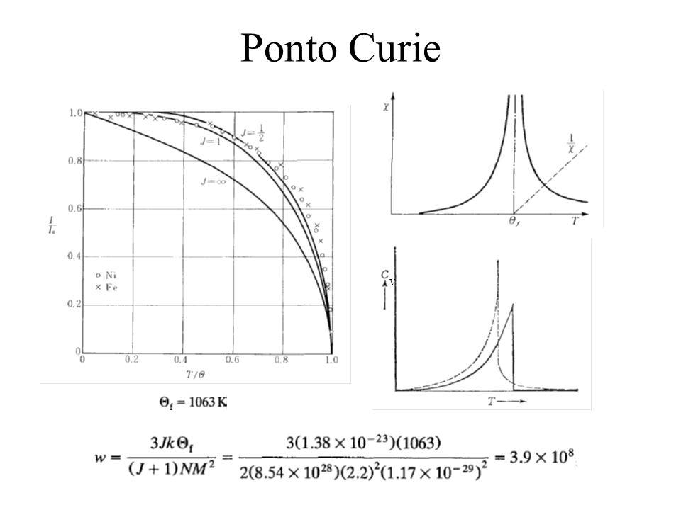 Ponto Curie V