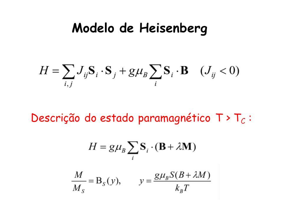 Modelo de Heisenberg Descrição do estado paramagnético T > T C :
