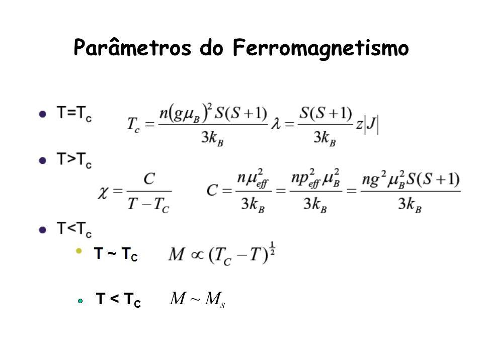 Parâmetros do Ferromagnetismo T < T C M ~ M s