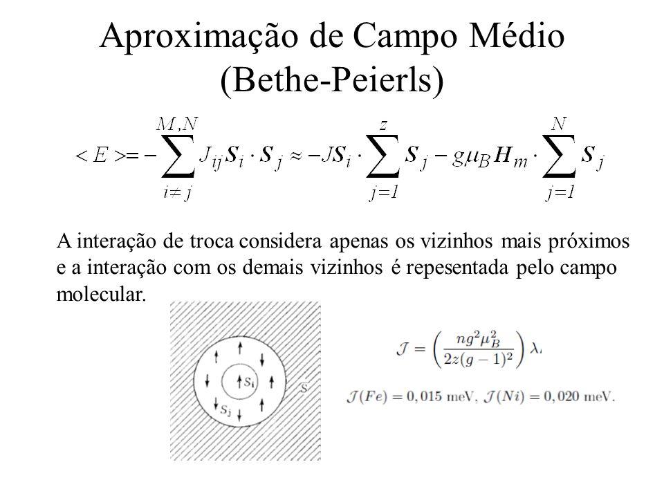 Aproximação de Campo Médio (Bethe-Peierls) A interação de troca considera apenas os vizinhos mais próximos e a interação com os demais vizinhos é repesentada pelo campo molecular.