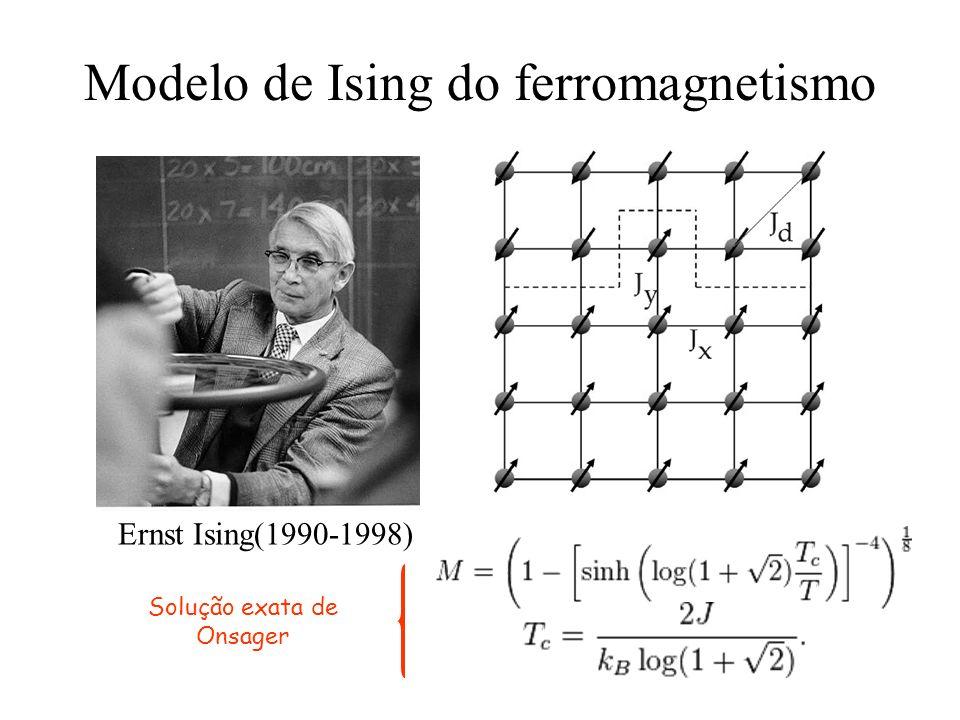 Modelo de Ising do ferromagnetismo Ernst Ising(1990-1998) Solução exata de Onsager