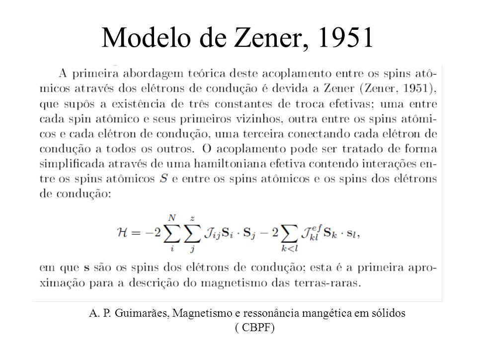 Modelo de Zener, 1951 A. P. Guimarães, Magnetismo e ressonância mangética em sólidos ( CBPF)