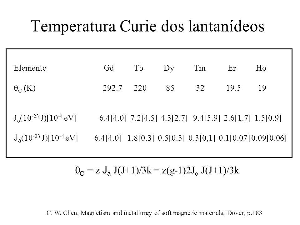 Temperatura Curie dos lantanídeos Elemento GdTbDyTm Er Ho C (K) 292.7220 85 32 19.5 19 J o (10 -23 J)[10 -4 eV] 6.4[4.0] 7.2[4.5] 4.3[2.7] 9.4[5.9] 2.6[1.7] 1.5[0.9] J a (10 -23 J)[10 -4 eV] 6.4[4.0] 1.8[0.3] 0.5[0.3] 0.3[0,1] 0.1[0.07] 0.09[0.06] C.