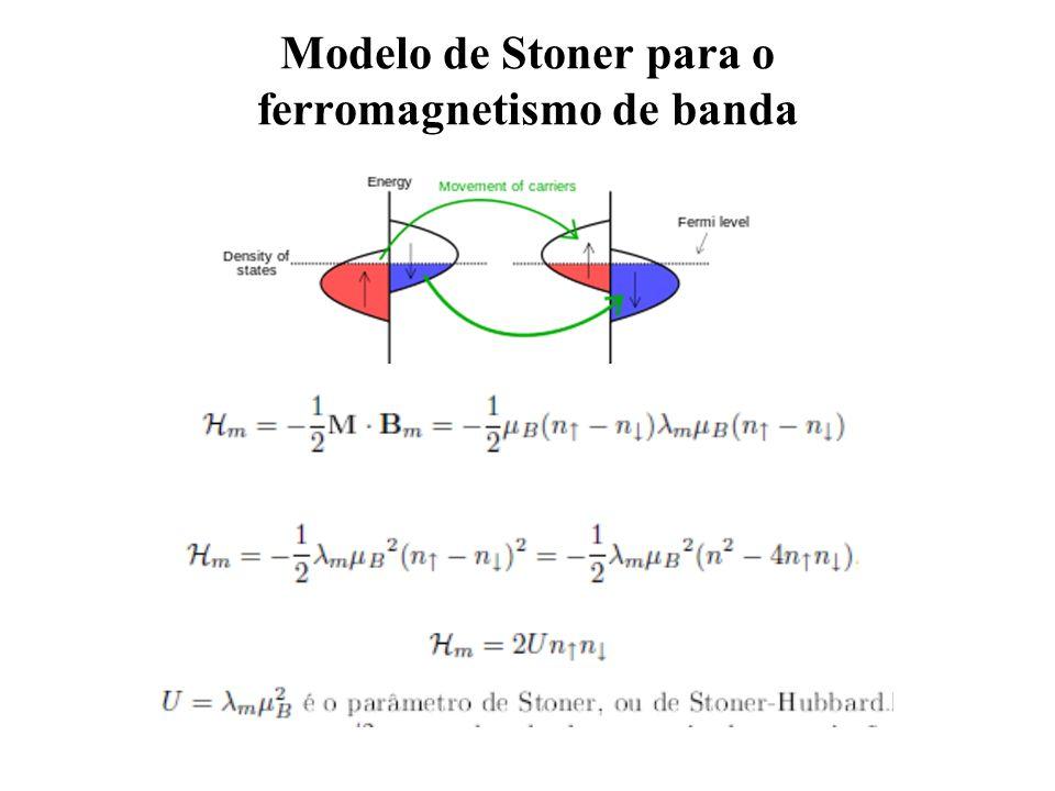 Modelo de Stoner para o ferromagnetismo de banda