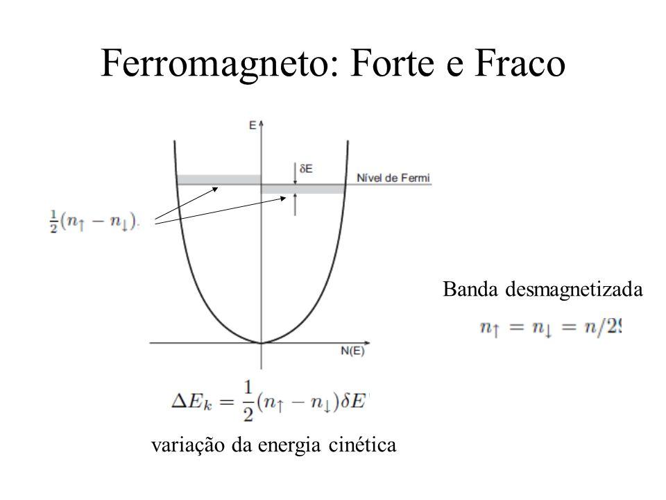 Ferromagneto: Forte e Fraco Banda desmagnetizada variação da energia cinética