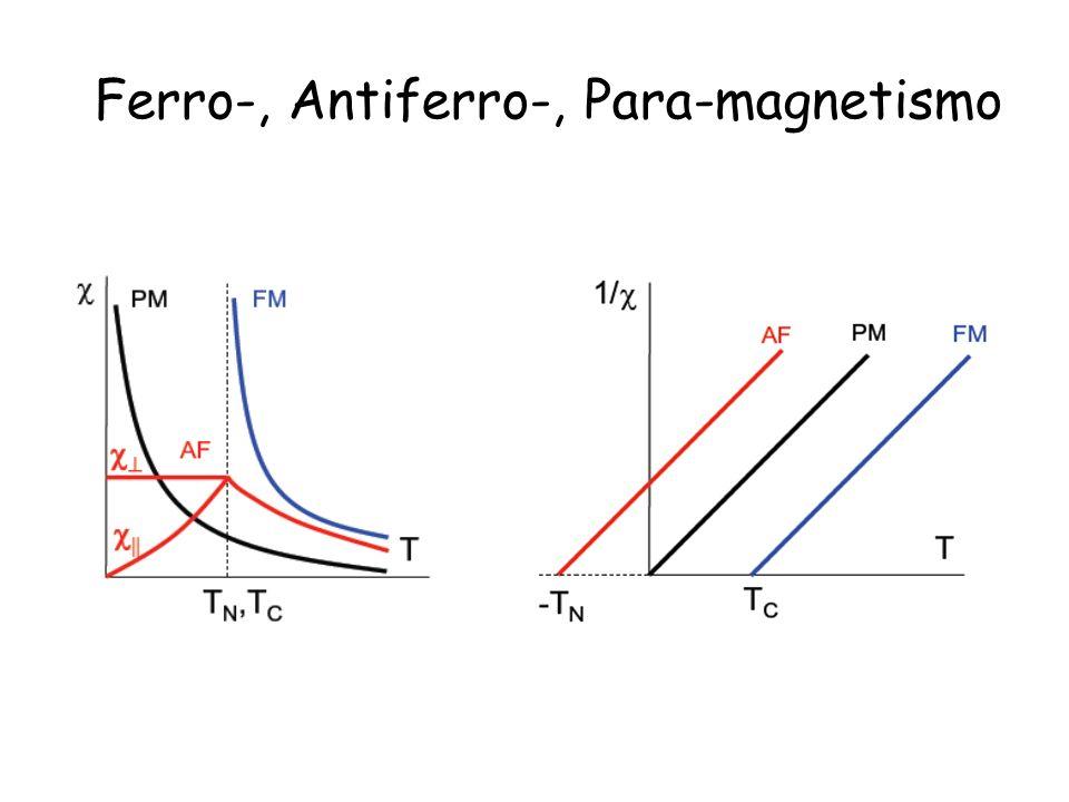 Ferro-, Antiferro-, Para-magnetismo