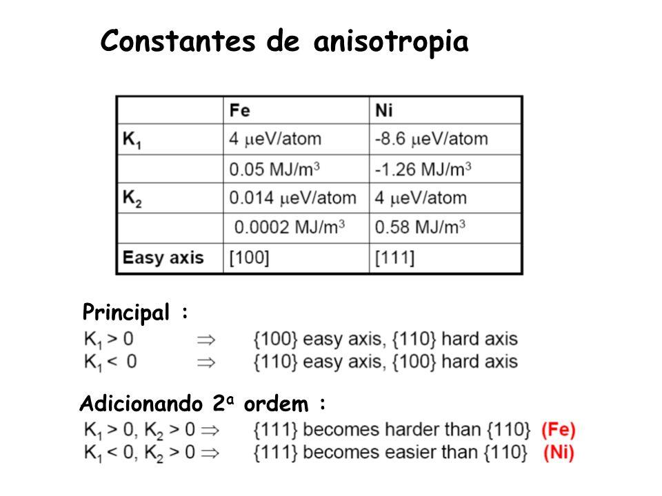 Constantes de anisotropia Principal : Adicionando 2 a ordem :