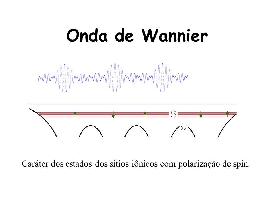 Onda de Wannier Caráter dos estados dos sítios iônicos com polarização de spin.
