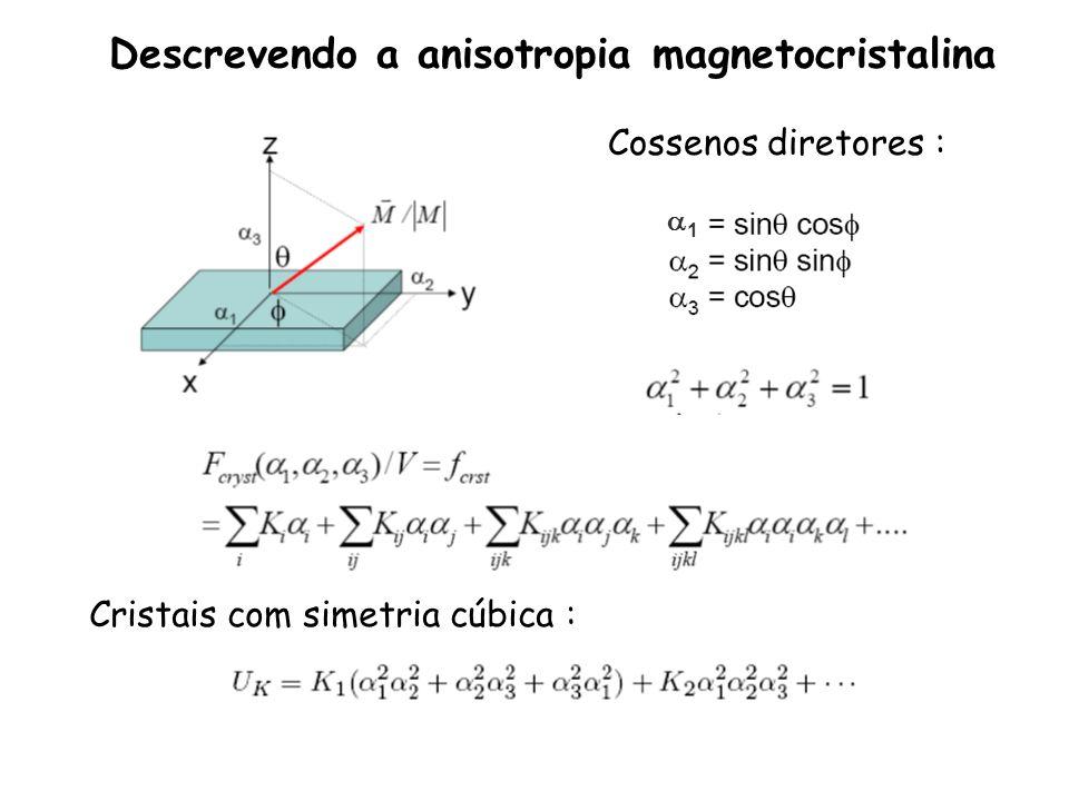 Descrevendo a anisotropia magnetocristalina Cristais com simetria cúbica : 1 Cossenos diretores :