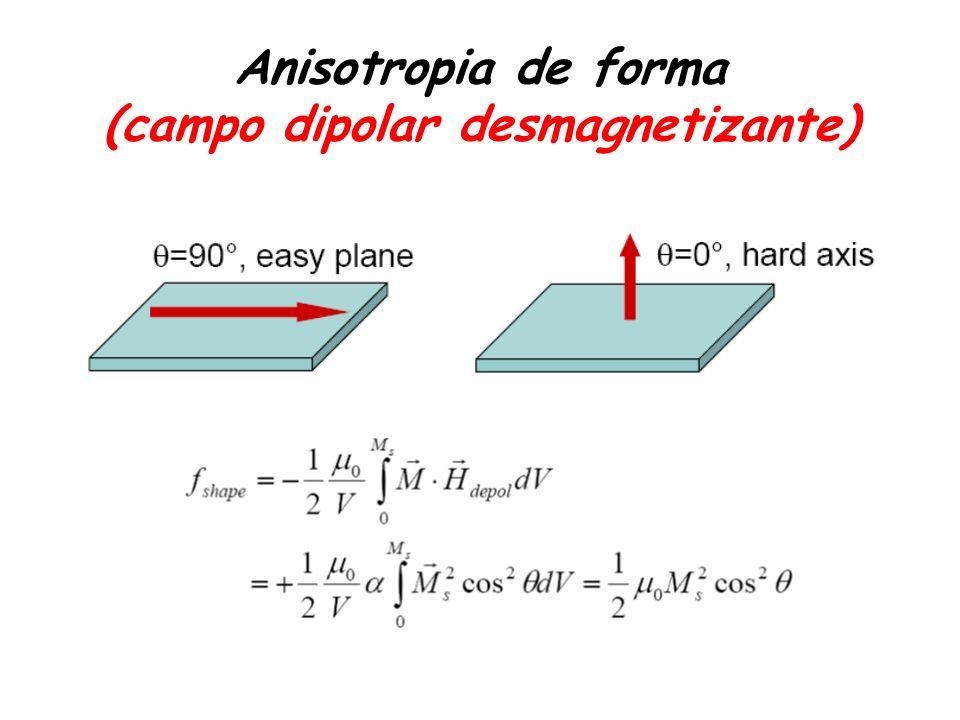 Anisotropia de forma (campo dipolar desmagnetizante)