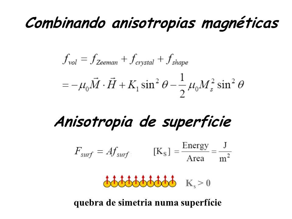 Combinando anisotropias magnéticas Anisotropia de superficie quebra de simetria numa superfície K s > 0