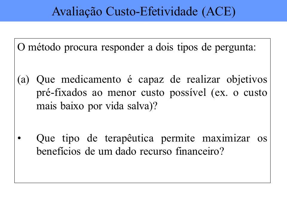 O método procura responder a dois tipos de pergunta: (a)Que medicamento é capaz de realizar objetivos pré-fixados ao menor custo possível (ex. o custo