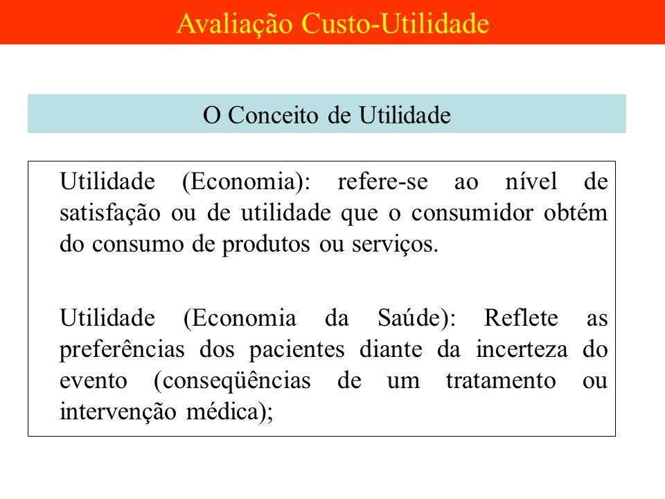Utilidade (Economia): refere-se ao nível de satisfação ou de utilidade que o consumidor obtém do consumo de produtos ou serviços. Utilidade (Economia