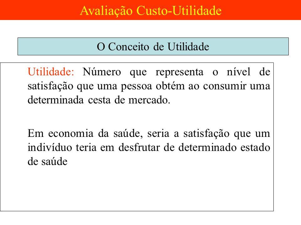 O Conceito de Utilidade Utilidade: Número que representa o nível de satisfação que uma pessoa obtém ao consumir uma determinada cesta de mercado. Em e