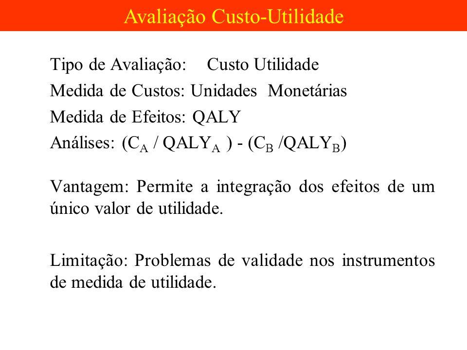 Tipo de Avaliação: Custo Utilidade Medida de Custos: Unidades Monetárias Medida de Efeitos: QALY Análises: (C A / QALY A ) - (C B /QALY B ) Vantagem: