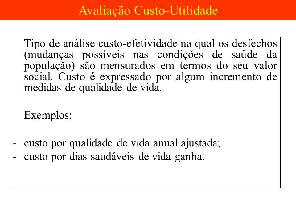 Tipo de análise custo-efetividade na qual os desfechos (mudanças possíveis nas condições de saúde da população) são mensurados em termos do seu valor