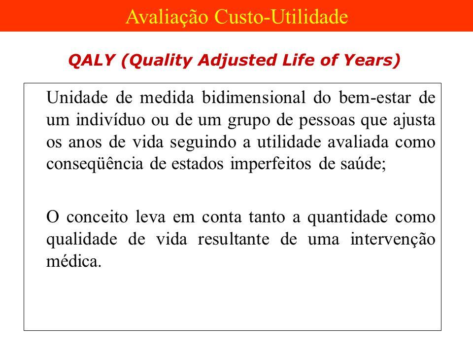 Unidade de medida bidimensional do bem-estar de um indivíduo ou de um grupo de pessoas que ajusta os anos de vida seguindo a utilidade avaliada como c
