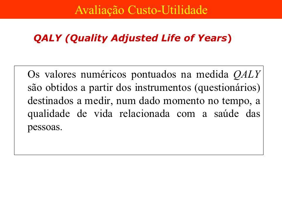 Os valores numéricos pontuados na medida QALY são obtidos a partir dos instrumentos (questionários) destinados a medir, num dado momento no tempo, a q