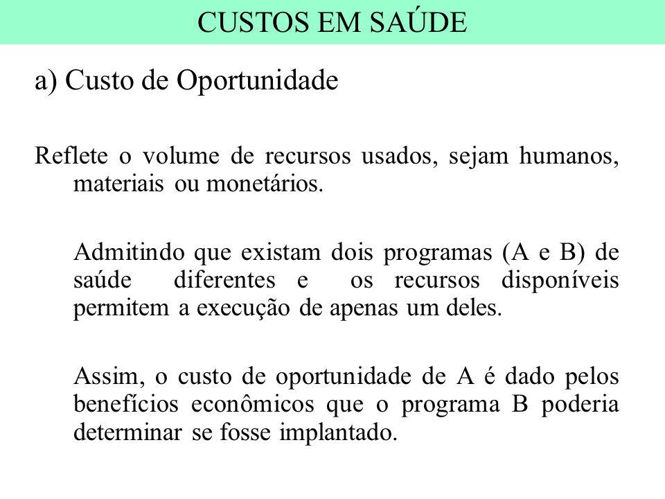 a) Custo de Oportunidade Reflete o volume de recursos usados, sejam humanos, materiais ou monetários. Admitindo que existam dois programas (A e B) de
