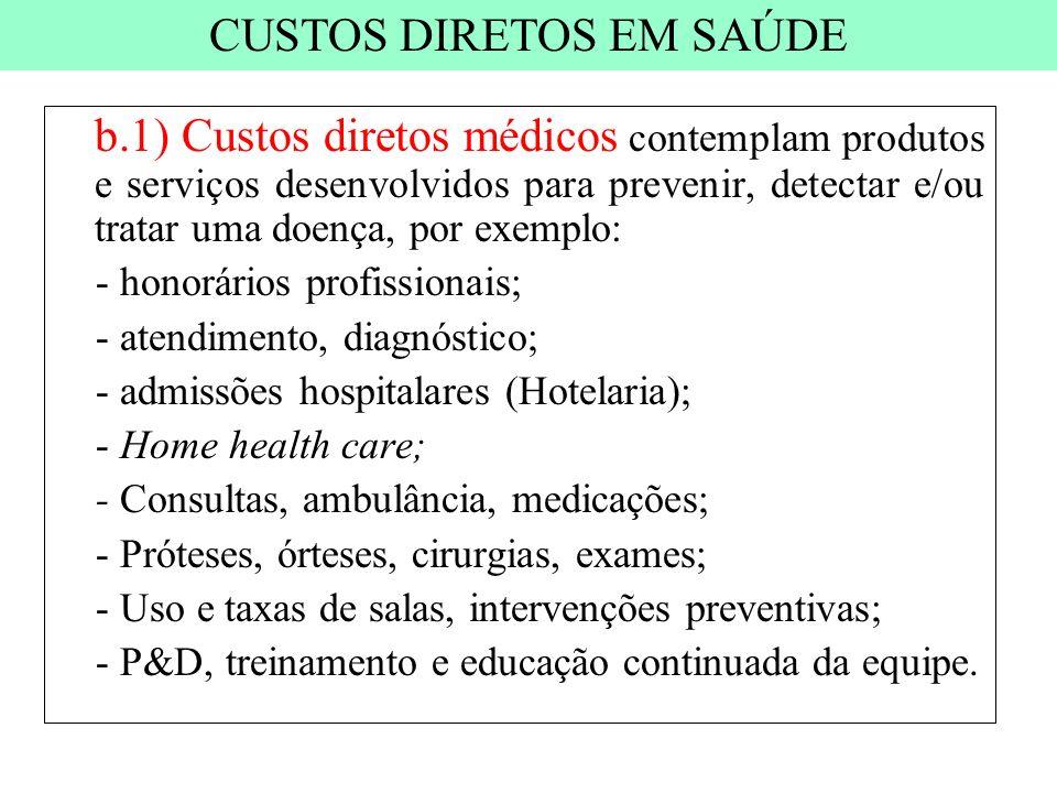 b.1) Custos diretos médicos contemplam produtos e serviços desenvolvidos para prevenir, detectar e/ou tratar uma doença, por exemplo: - honorários pro