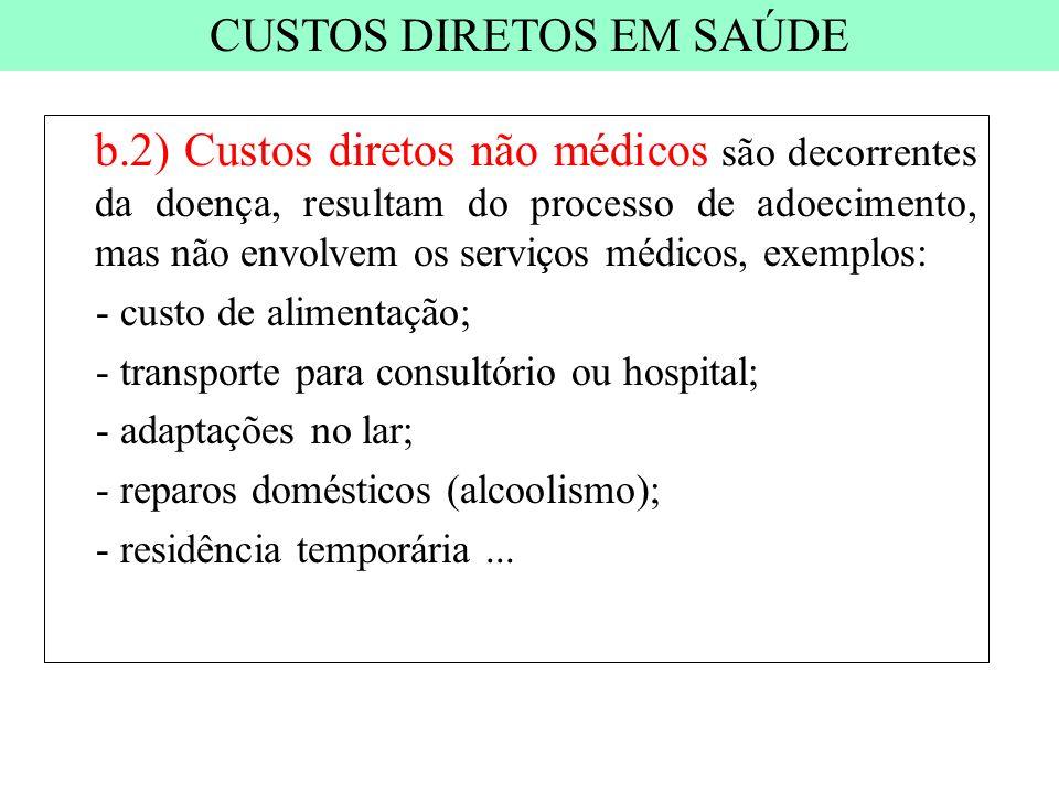 b.2) Custos diretos não médicos são decorrentes da doença, resultam do processo de adoecimento, mas não envolvem os serviços médicos, exemplos: - cust