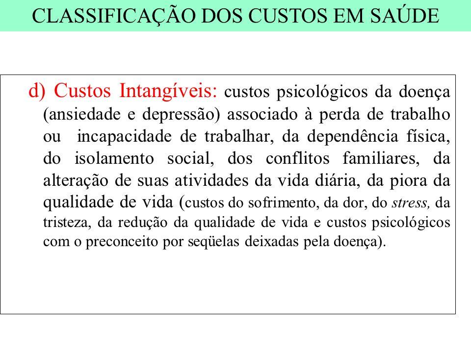 d) Custos Intangíveis: custos psicológicos da doença (ansiedade e depressão) associado à perda de trabalho ou incapacidade de trabalhar, da dependênci