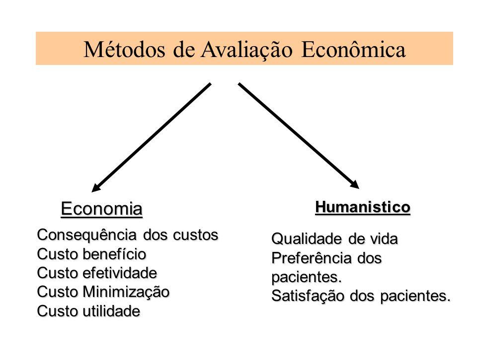 Métodos de Avaliação Econômica EconomiaHumanistico Consequência dos custos Custo benefício Custo efetividade Custo Minimização Custo utilidade Qualida
