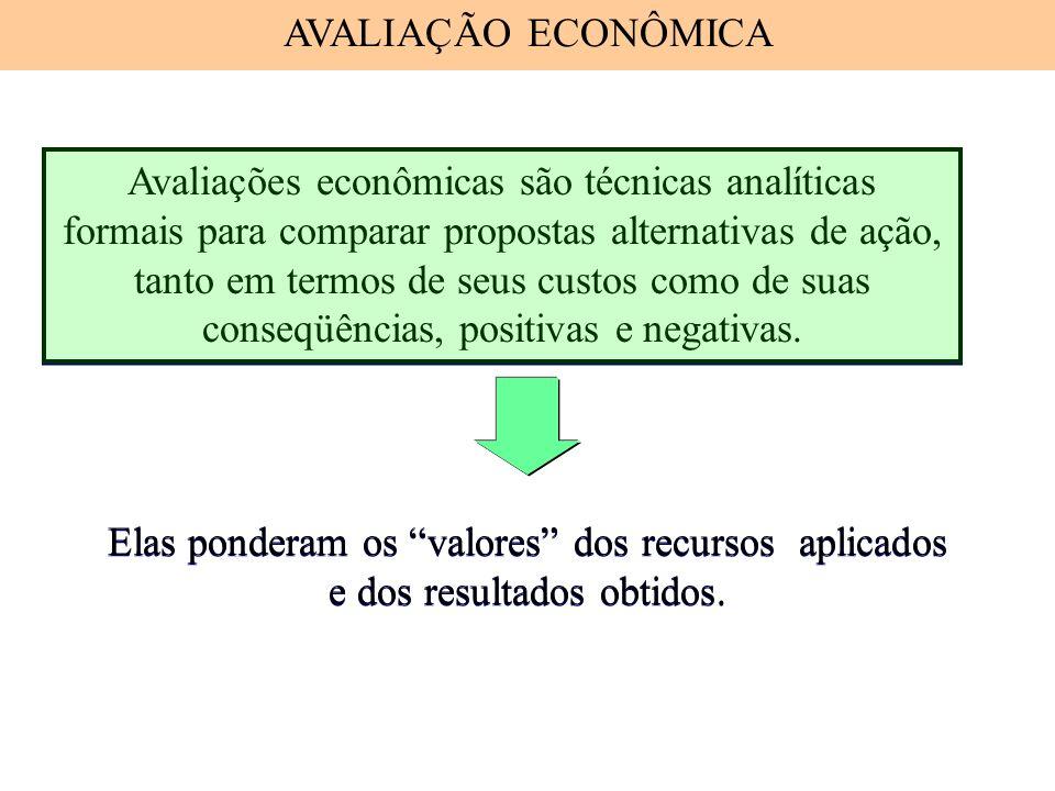 Avaliações econômicas são técnicas analíticas formais para comparar propostas alternativas de ação, tanto em termos de seus custos como de suas conseq