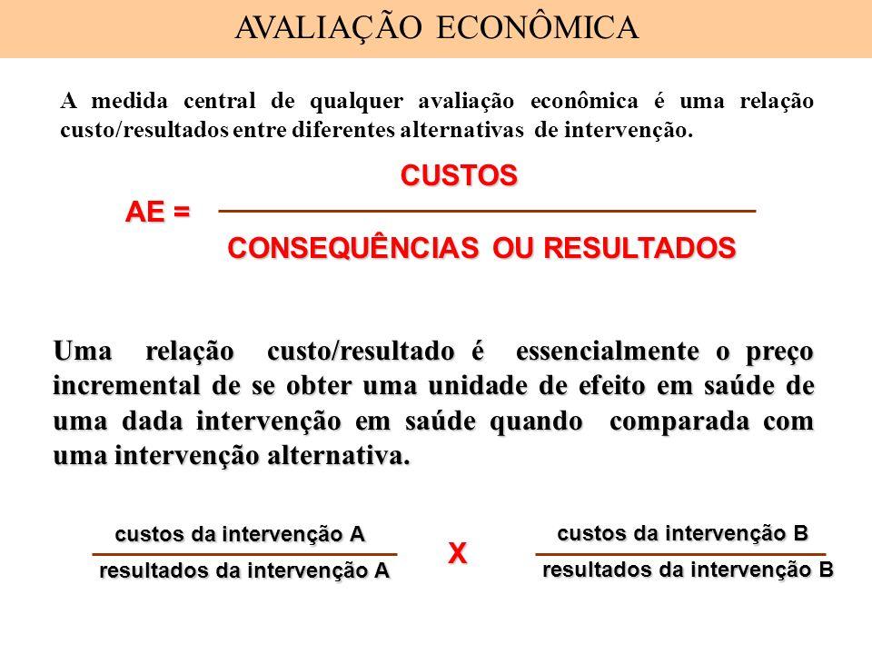 A medida central de qualquer avaliação econômica é uma relação custo/resultados entre diferentes alternativas de intervenção. CUSTOS CONSEQUÊNCIAS OU