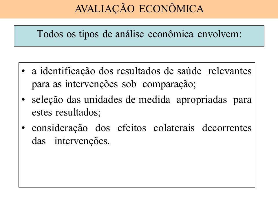 Todos os tipos de análise econômica envolvem: a identificação dos resultados de saúde relevantes para as intervenções sob comparação; seleção das unid
