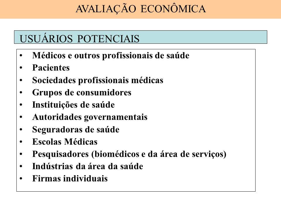 USUÁRIOS POTENCIAIS Médicos e outros profissionais de saúde Pacientes Sociedades profissionais médicas Grupos de consumidores Instituições de saúde Au